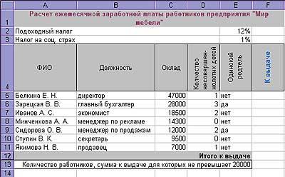 таблица по зарплате образец - фото 10